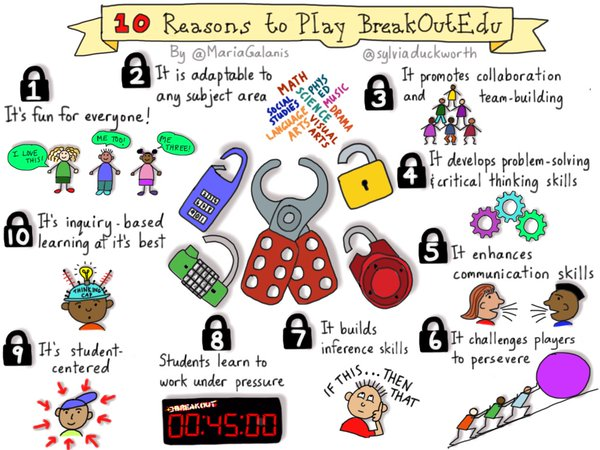 Thing 15 Breakoutedu Cool Tools For School